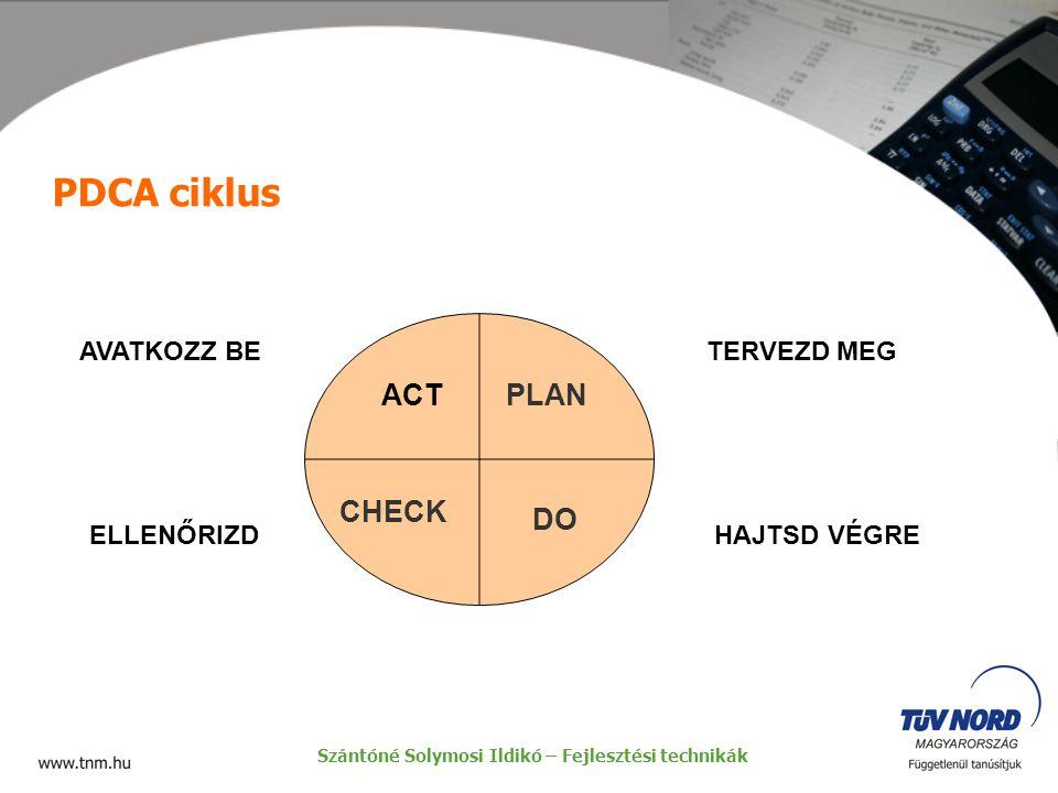 A folyamatos fejlesztés körforgása P Tervezés, mérhető cél megfogalmazása Folyamatszabályozás D Megvalósítás A C Mérés, értékelés Beavatkozás/intézkedés Szántóné Solymosi Ildikó – Fejlesztési technikák