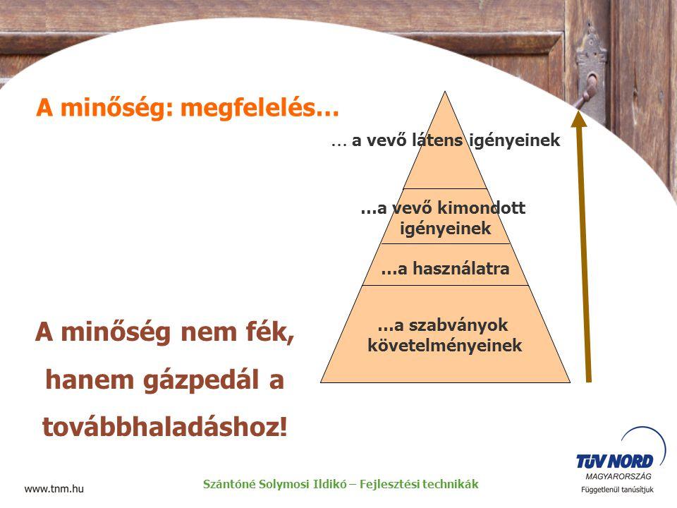 A minőség: megfelelés… Szántóné Solymosi Ildikó – Fejlesztési technikák … a vevő látens igényeinek …a vevő kimondott igényeinek …a használatra …a szab