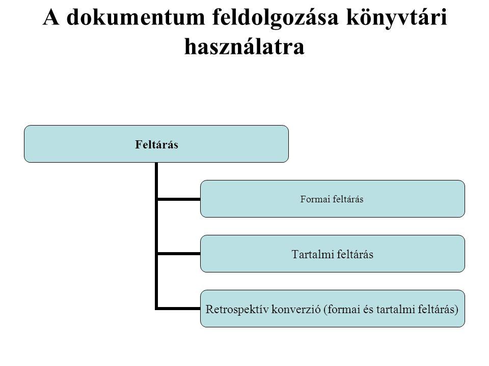 Feltárás Formai feltárás Tartalmi feltárás Retrospektív konverzió (formai és tartalmi feltárás) A dokumentum feldolgozása könyvtári használatra
