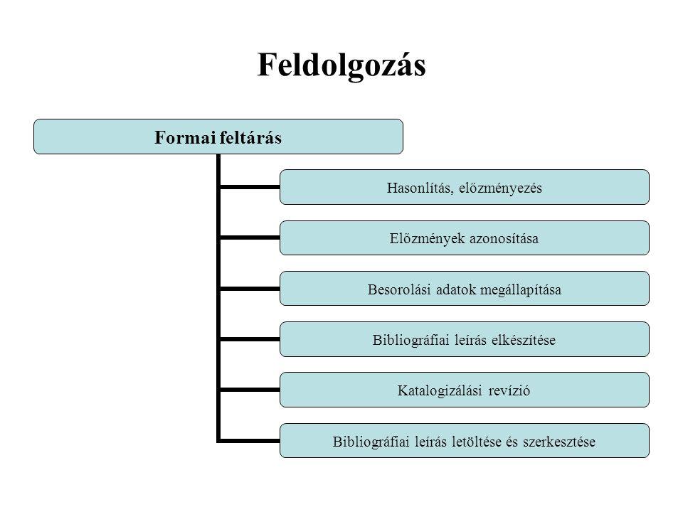Feldolgozás Formai feltárás Hasonlítás, előzményezés Előzmények azonosítása Besorolási adatok megállapítása Bibliográfiai leírás elkészítése Katalogizálási revízió Bibliográfiai leírás letöltése és szerkesztése