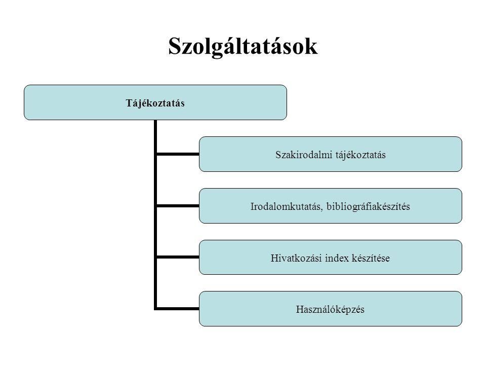 Szolgáltatások Tájékoztatás Szakirodalmi tájékoztatás Irodalomkutatás, bibliográfiakészítés Hivatkozási index készítése Használóképzés