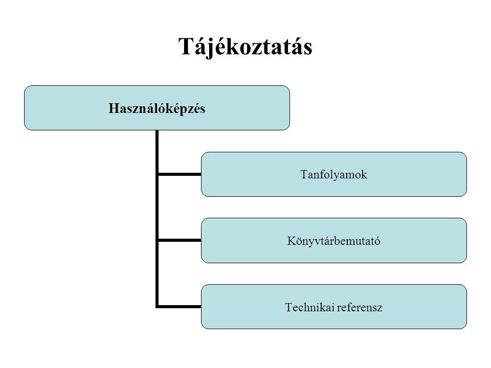 Tájékoztatás Használóképzés Tanfolyamok Könyvtárbemutató Technikai referensz