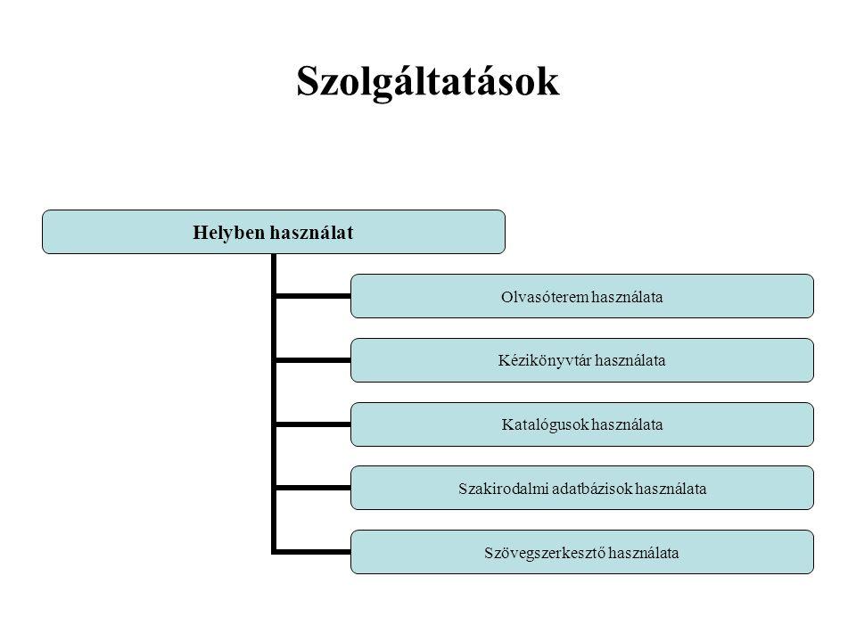 Szolgáltatások Helyben használat Olvasóterem használata Kézikönyvtár használata Katalógusok használata Szakirodalmi adatbázisok használata Szövegszerkesztő használata