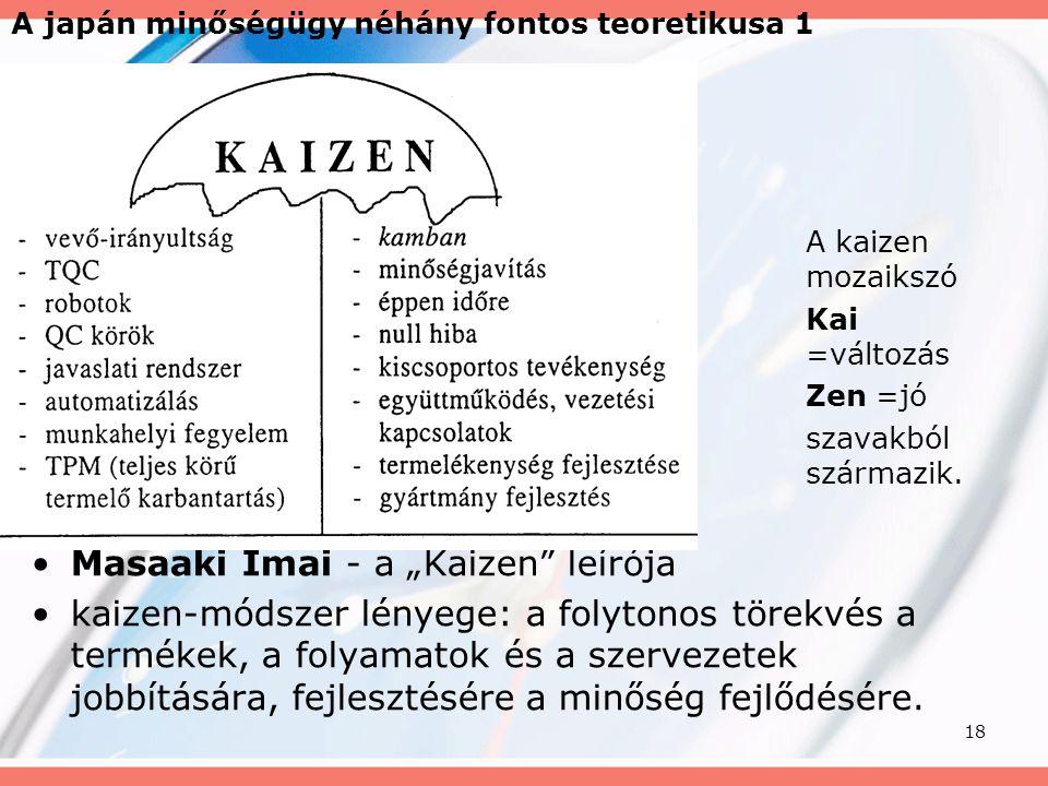 """18 A japán minőségügy néhány fontos teoretikusa 1 A kaizen mozaikszó Kai =változás Zen =jó szavakból származik. Masaaki Imai - a """"Kaizen"""" leírója kaiz"""