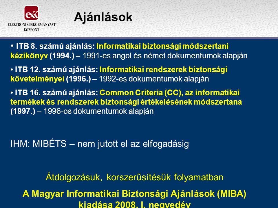 ITB 8. számú ajánlás: Informatikai biztonsági módszertani kézikönyv (1994.) – 1991-es angol és német dokumentumok alapján ITB 12. számú ajánlás: Infor