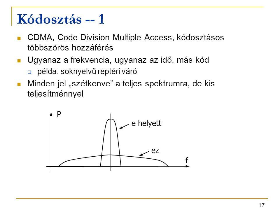 17 Kódosztás -- 1 CDMA, Code Division Multiple Access, kódosztásos többszörös hozzáférés Ugyanaz a frekvencia, ugyanaz az idő, más kód  példa: soknye