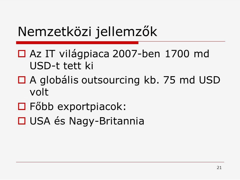 21 Nemzetközi jellemzők  Az IT világpiaca 2007-ben 1700 md USD-t tett ki  A globális outsourcing kb. 75 md USD volt  Főbb exportpiacok:  USA és Na