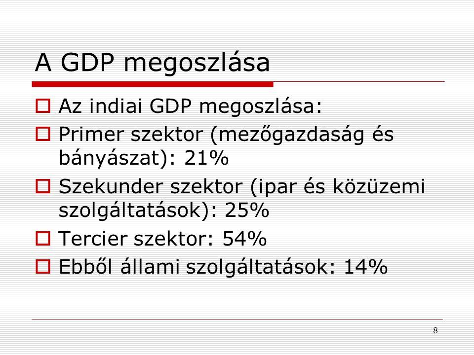 8 A GDP megoszlása  Az indiai GDP megoszlása:  Primer szektor (mezőgazdaság és bányászat): 21%  Szekunder szektor (ipar és közüzemi szolgáltatások)