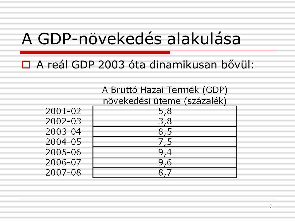 10 Főbb gazdasági mutatók 2006- 2007-ben  GDP folyóáron: 1171 md USD  Egy főre jutó GDP folyóáron: 1095 USD  Egy főre jutó GDP vásárlóerő- paritáson (PPP): 2740 USD  Infláció: 5,5% (2007-2008)  Valutatartalékok: 281 md USD (2008)  Államadósság: a GDP 79%-a