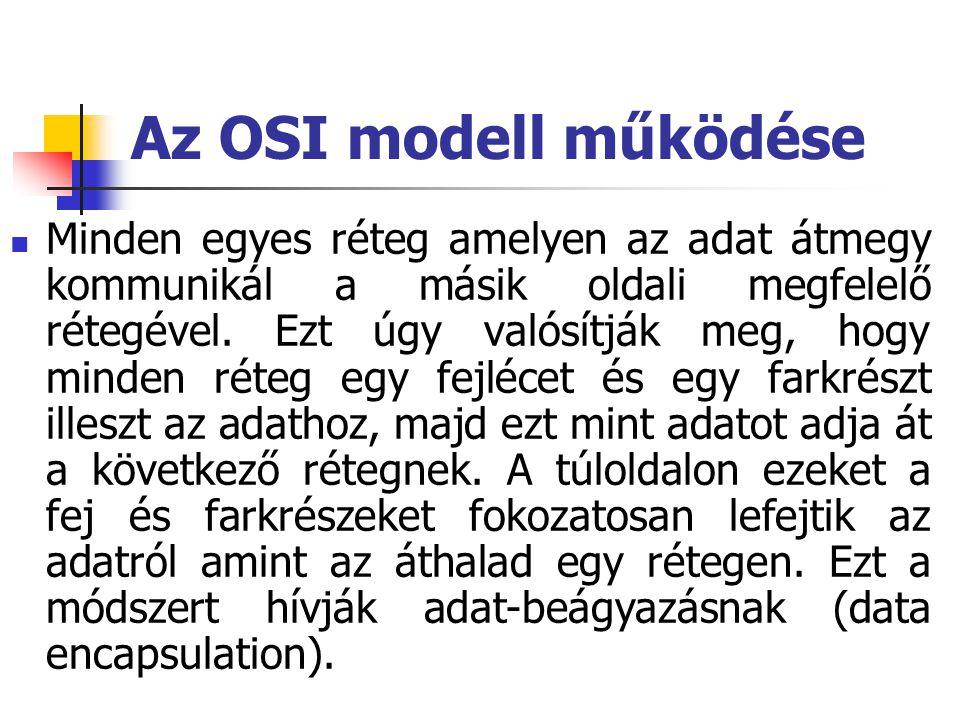 Az OSI modell működése Minden egyes réteg amelyen az adat átmegy kommunikál a másik oldali megfelelő rétegével. Ezt úgy valósítják meg, hogy minden ré
