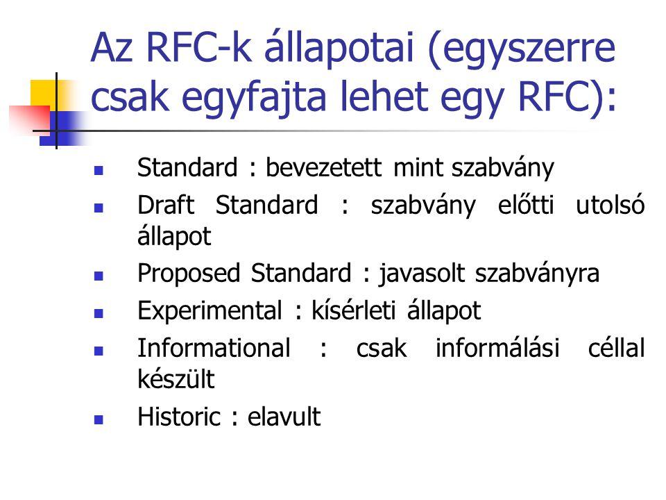 Az RFC-k állapotai (egyszerre csak egyfajta lehet egy RFC): Standard : bevezetett mint szabvány Draft Standard : szabvány előtti utolsó állapot Proposed Standard : javasolt szabványra Experimental : kísérleti állapot Informational : csak informálási céllal készült Historic : elavult