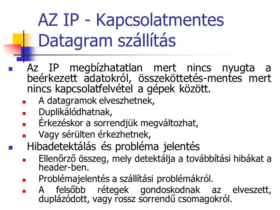 AZ IP - Kapcsolatmentes Datagram szállítás Az IP megbízhatatlan mert nincs nyugta a beérkezett adatokról, összeköttetés-mentes mert nincs kapcsolatfel