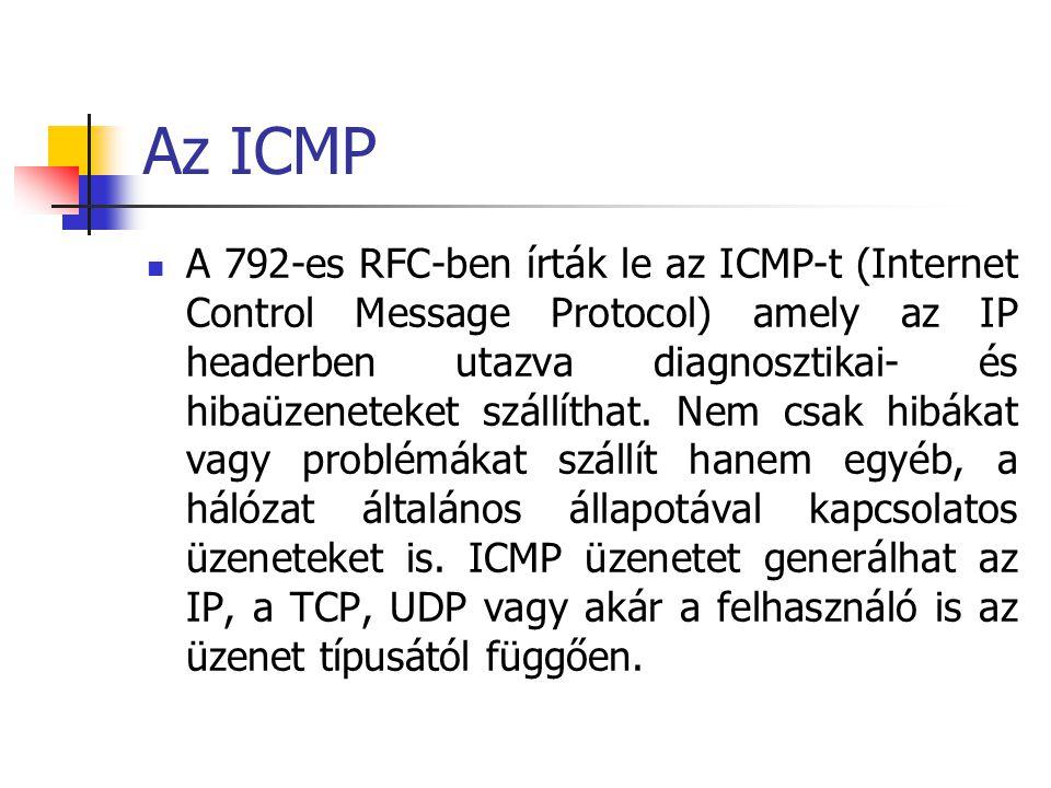 Az ICMP A 792-es RFC-ben írták le az ICMP-t (Internet Control Message Protocol) amely az IP headerben utazva diagnosztikai- és hibaüzeneteket szállíthat.