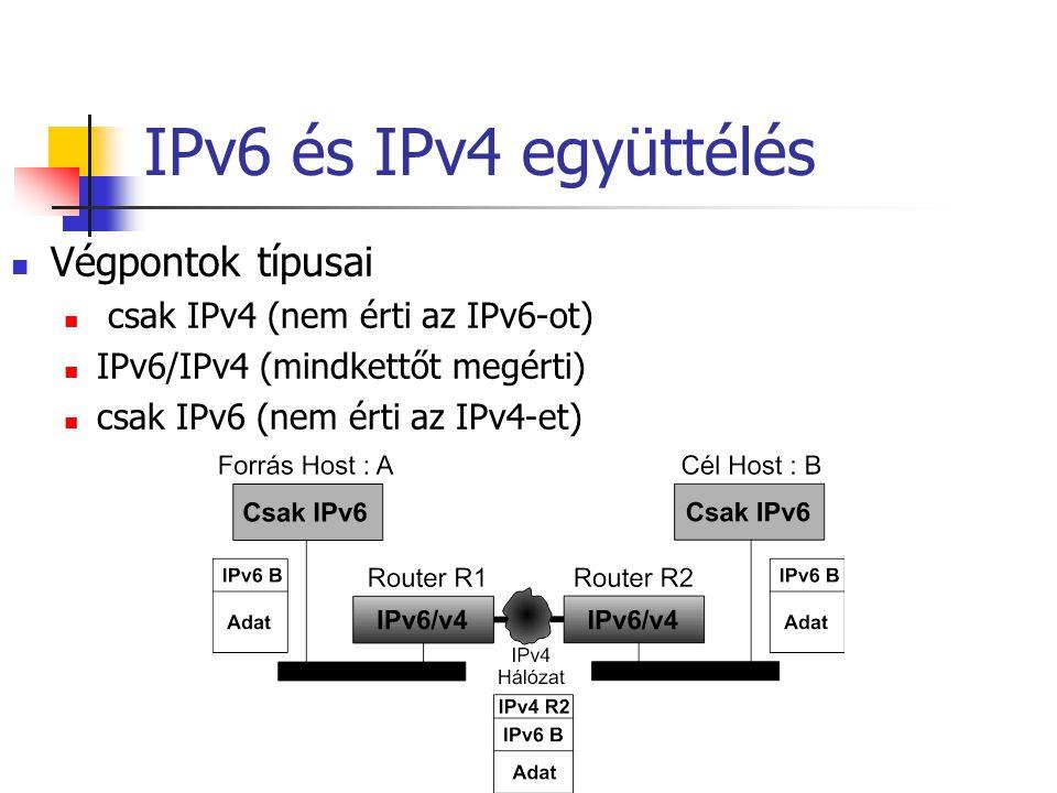 IPv6 és IPv4 együttélés Végpontok típusai csak IPv4 (nem érti az IPv6-ot) IPv6/IPv4 (mindkettőt megérti) csak IPv6 (nem érti az IPv4-et)