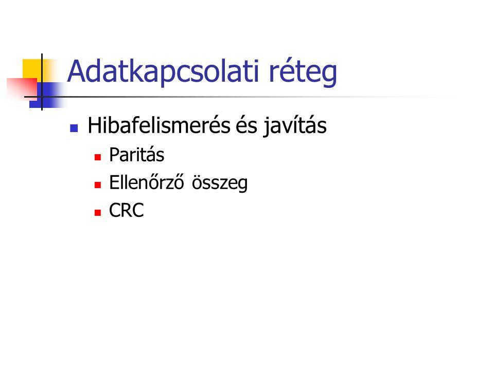 Adatkapcsolati réteg Hibafelismerés és javítás Paritás Ellenőrző összeg CRC