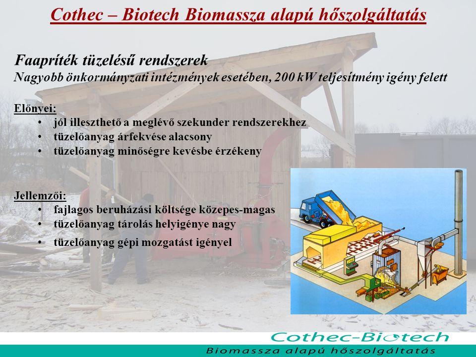 Cothec – Biotech Biomassza alapú hőszolgáltatás Faapríték tüzelésű rendszerek Nagyobb önkormányzati intézmények esetében, 200 kW teljesítmény igény fe