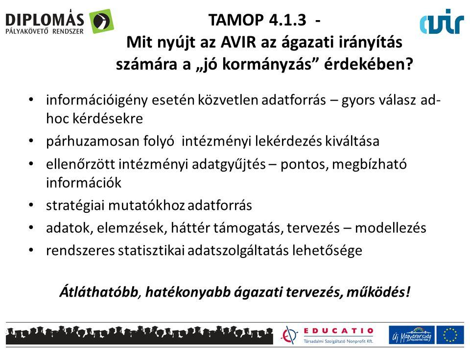 """TAMOP 4.1.3 - Mit nyújt az AVIR az ágazati irányítás számára a """"jó kormányzás"""" érdekében? információigény esetén közvetlen adatforrás – gyors válasz a"""