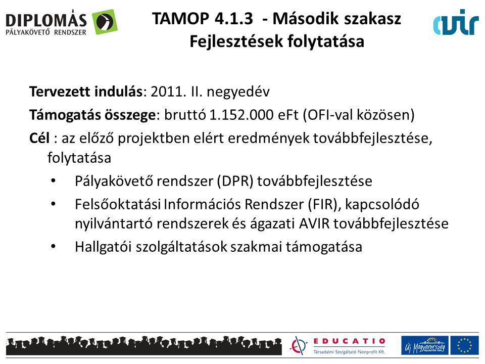 TAMOP 4.1.3 - Második szakasz Fejlesztések folytatása Tervezett indulás: 2011. II. negyedév Támogatás összege: bruttó 1.152.000 eFt (OFI-val közösen)