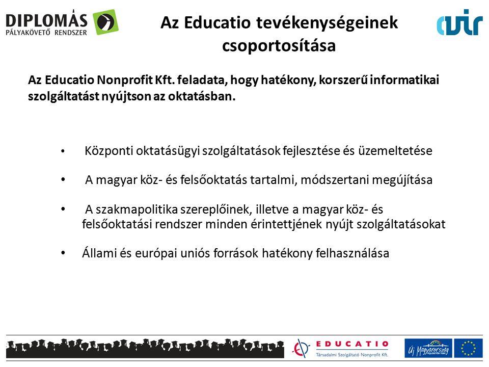 Az Educatio tevékenységeinek csoportosítása Az Educatio Nonprofit Kft. feladata, hogy hatékony, korszerű informatikai szolgáltatást nyújtson az oktatá