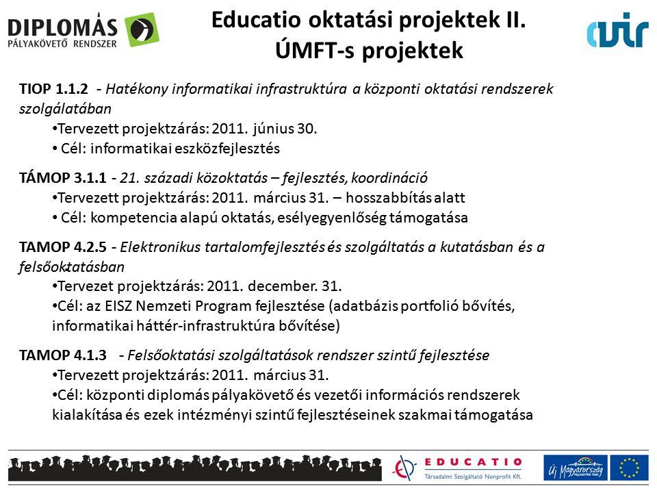 . Educatio oktatási projektek II. ÚMFT-s projektek TIOP 1.1.2 - Hatékony informatikai infrastruktúra a központi oktatási rendszerek szolgálatában Terv
