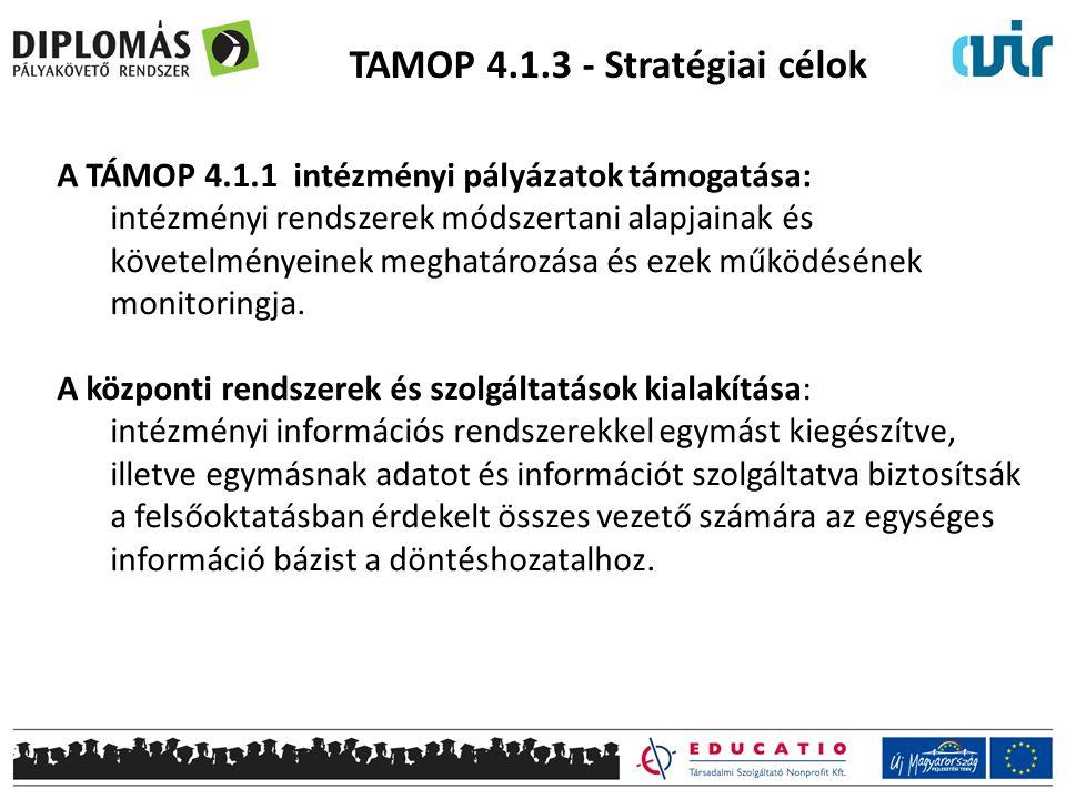 TAMOP 4.1.3 - Stratégiai célok A TÁMOP 4.1.1 intézményi pályázatok támogatása: intézményi rendszerek módszertani alapjainak és követelményeinek meghat