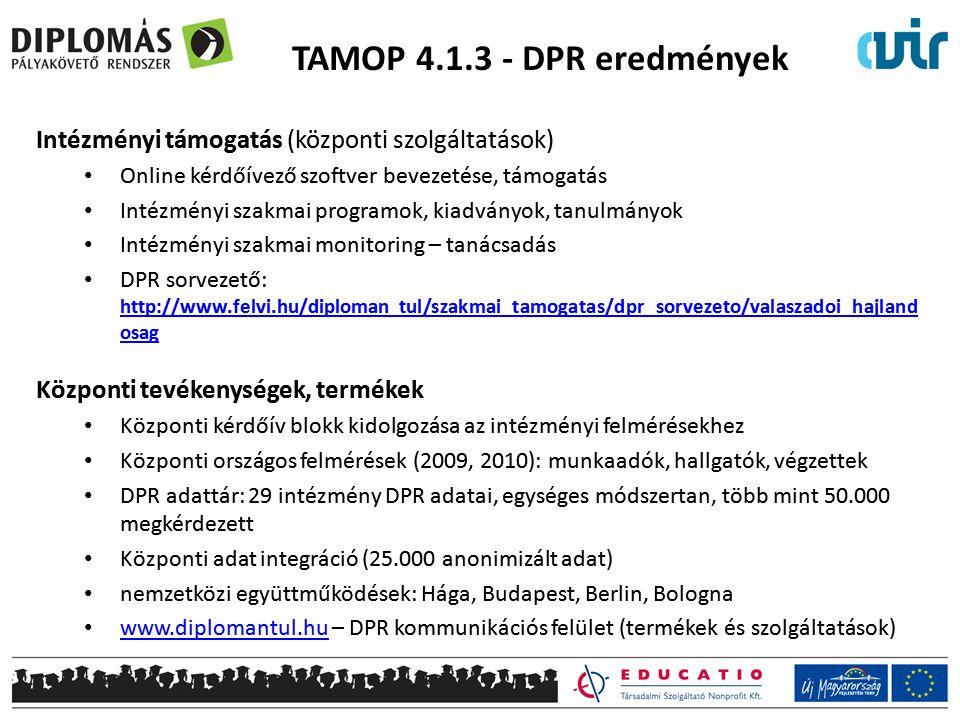 TAMOP 4.1.3 - DPR eredmények Intézményi támogatás (központi szolgáltatások) Online kérdőívező szoftver bevezetése, támogatás Intézményi szakmai progra
