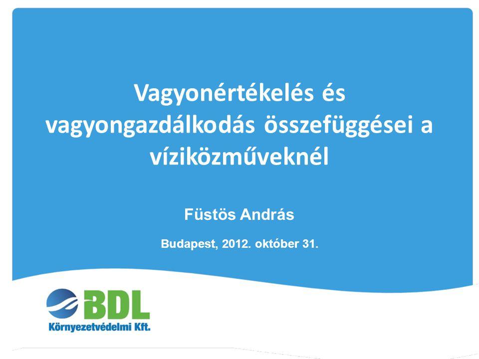Vagyonértékelés és vagyongazdálkodás összefüggései a víziközműveknél Füstös András Budapest, 2012. október 31.