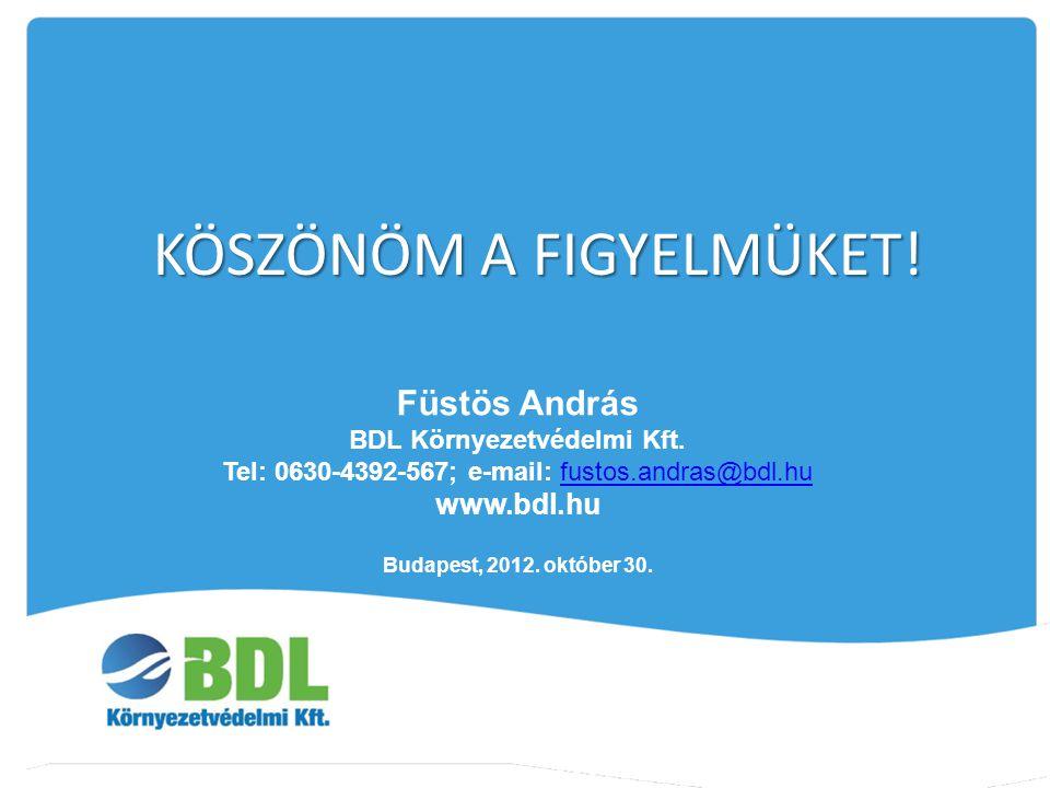KÖSZÖNÖM A FIGYELMÜKET! Füstös András BDL Környezetvédelmi Kft. Tel: 0630-4392-567; e-mail: fustos.andras@bdl.hufustos.andras@bdl.hu www.bdl.hu Budape