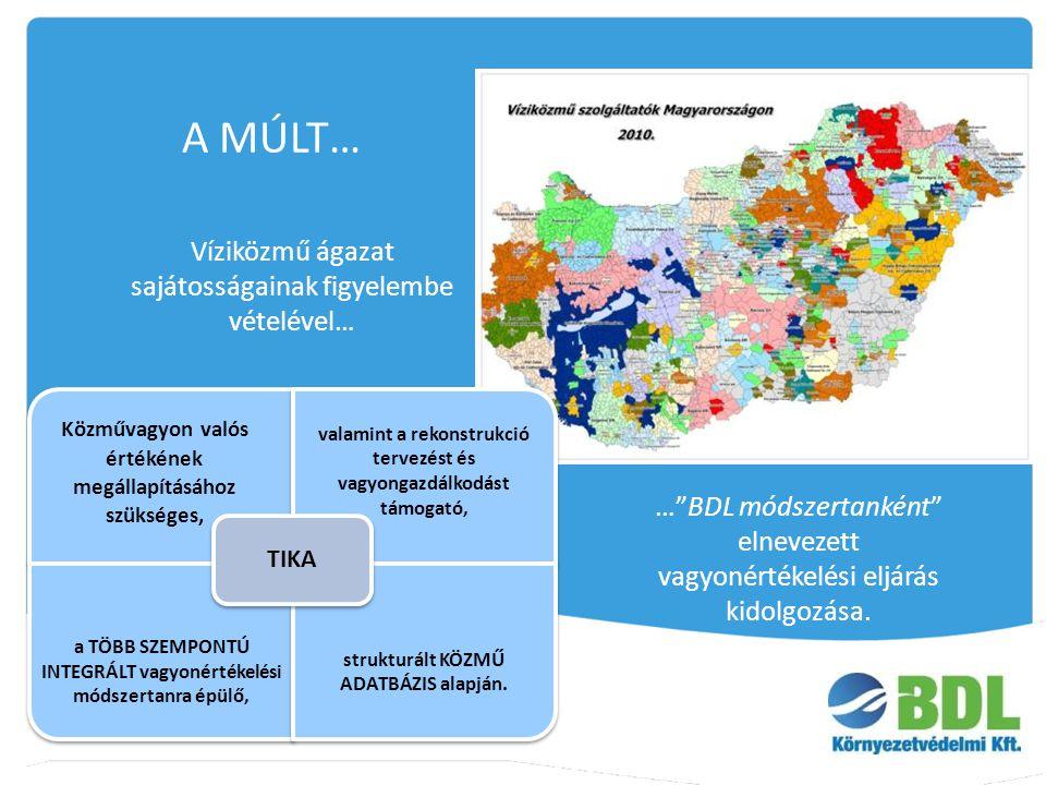 A MÚLT… Közművagyon valós értékének megállapításához szükséges, valamint a rekonstrukció tervezést és vagyongazdálkodást támogató, a TÖBB SZEMPONTÚ IN