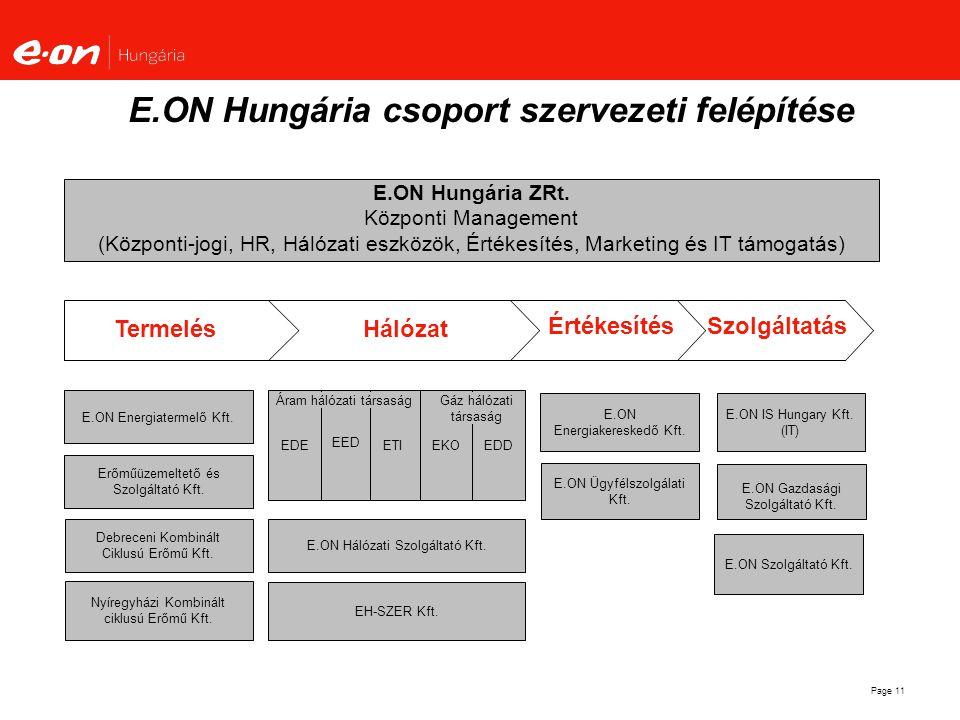 Page 11 E.ON Hungária ZRt. Központi Management (Központi-jogi, HR, Hálózati eszközök, Értékesítés, Marketing és IT támogatás) E.ON IS Hungary Kft. (IT