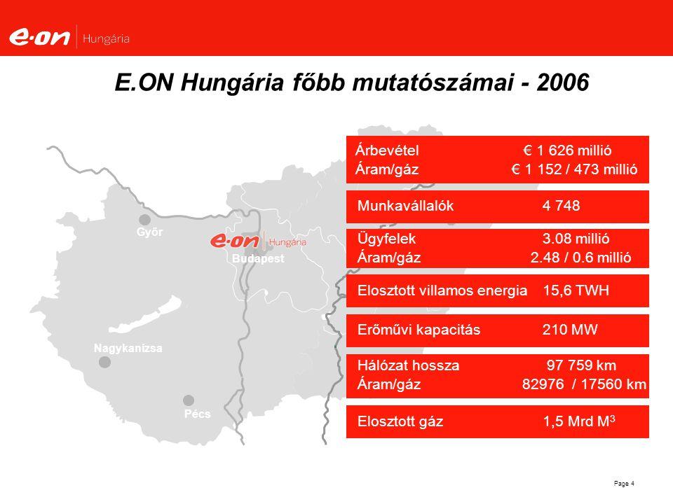 Page 4 E.ON Hungária főbb mutatószámai - 2006 Győr Nagykanizsa Pécs Debrecen Budapest Árbevétel € 1 626 millió Áram/gáz € 1 152 / 473 millió Munkaváll