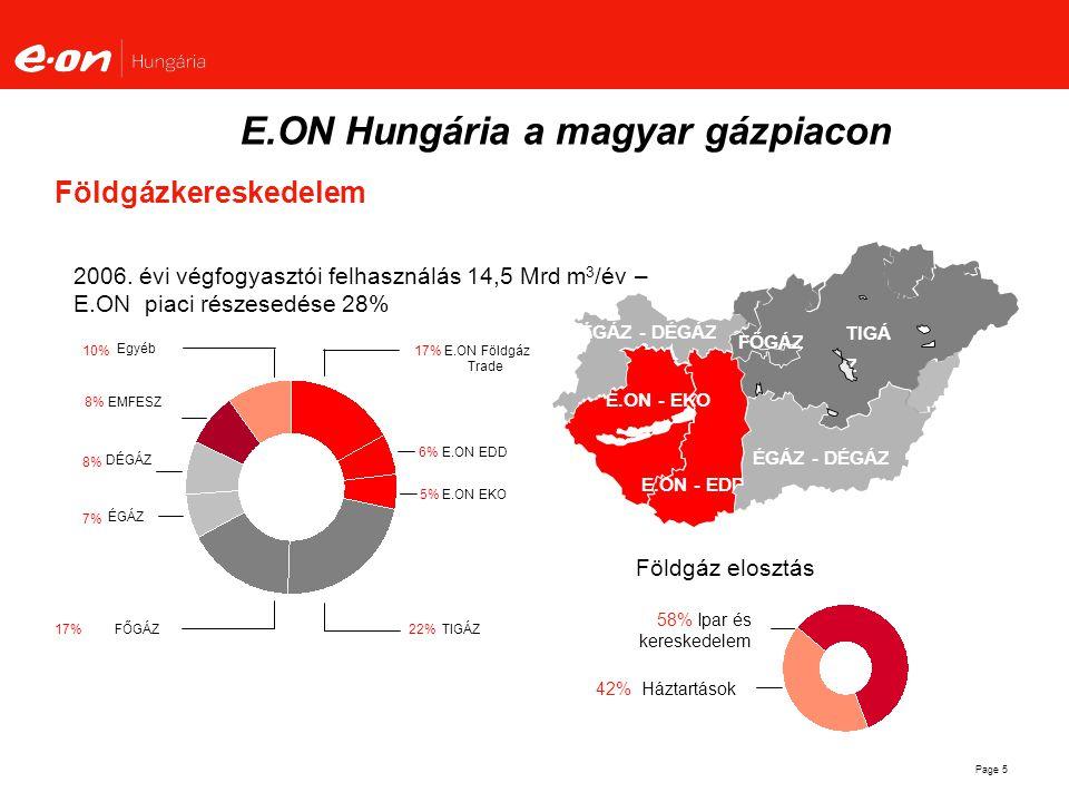 Page 6 Villamos elosztás Piaci részesedés 45 % ÉMÁSZ DÉMÁSZ E.ON Tiszántúl E.ON - EED E.ON - EDE ELMÜ E.ON - ETI E.ON Hungária a villamos piacon 15% ÉMÁSZ (RWE, EnBW) 11% DÉMÁSZ (EdF) 11% ETI (E.ON) 22% EED (E.ON) 12% EDE (E.ON) 28% ELMÜ (RWE, EnBW) 32% Háztartás 68% Kereskedelem és ipar