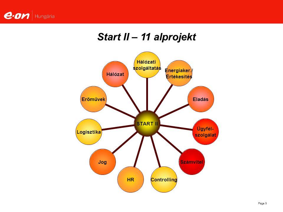 Page 9 START II Hálózati szolgáltatás Energiaker./ Értékesítés Eladás Ügyfél- szolgálat SzámvitelControllingHRJogLogisztikaErőművekHálózat Start II –