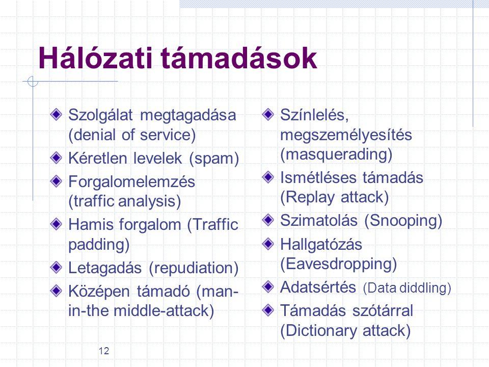 12 Hálózati támadások Szolgálat megtagadása (denial of service) Kéretlen levelek (spam) Forgalomelemzés (traffic analysis) Hamis forgalom (Traffic pad