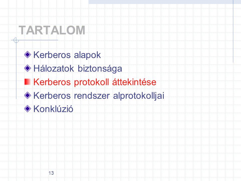 13 TARTALOM Kerberos alapok Hálozatok biztonsága Kerberos protokoll áttekintése Kerberos rendszer alprotokolljai Konklúzió