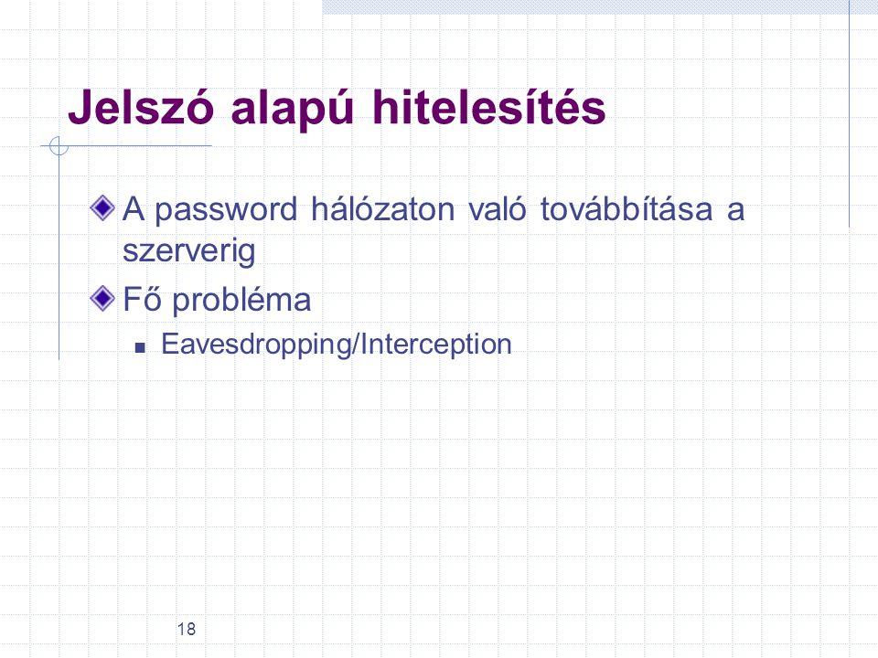 18 Jelszó alapú hitelesítés A password hálózaton való továbbítása a szerverig Fő probléma Eavesdropping/Interception
