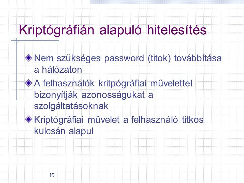 19 Kriptógráfián alapuló hitelesítés Nem szükséges password (titok) továbbítása a hálózaton A felhasználók kritpógráfiai művelettel bizonyítják azonos