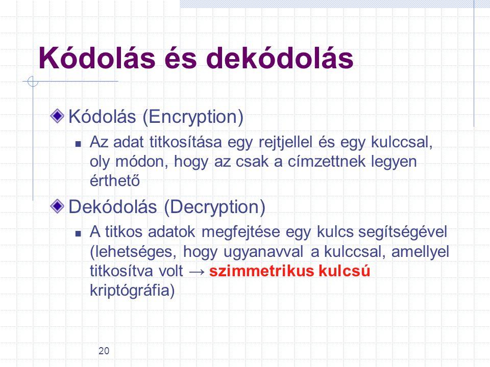 20 Kódolás és dekódolás Kódolás (Encryption) Az adat titkosítása egy rejtjellel és egy kulccsal, oly módon, hogy az csak a címzettnek legyen érthető D