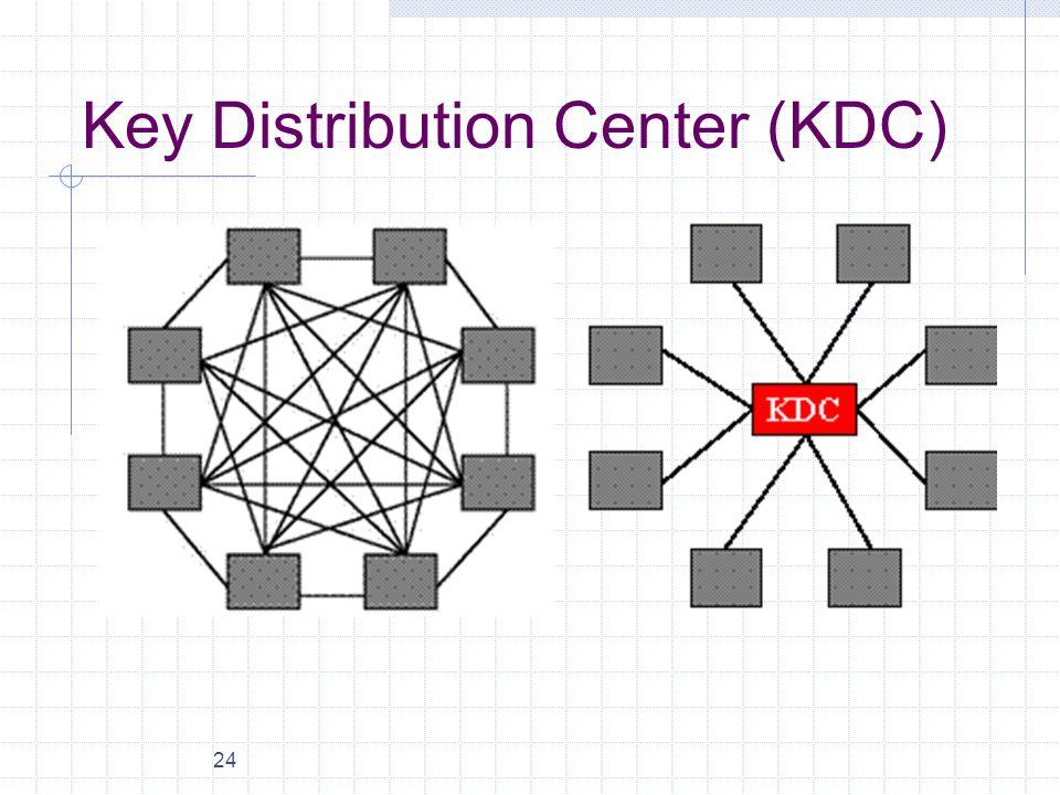 24 Key Distribution Center (KDC)