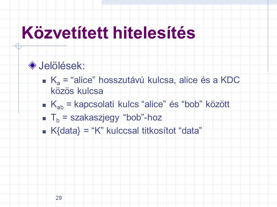 """29 Közvetített hitelesítés Jelölések: K a = """"alice"""" hosszutávú kulcsa, alice és a KDC közös kulcsa K ab = kapcsolati kulcs """"alice"""" és """"bob"""" között T b"""