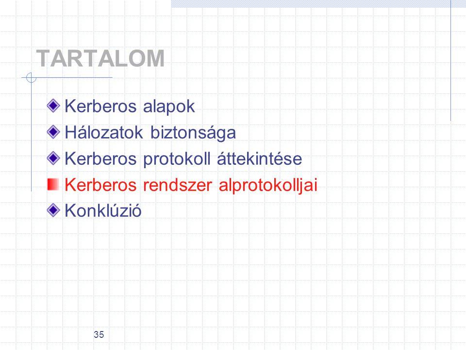 35 TARTALOM Kerberos alapok Hálozatok biztonsága Kerberos protokoll áttekintése Kerberos rendszer alprotokolljai Konklúzió