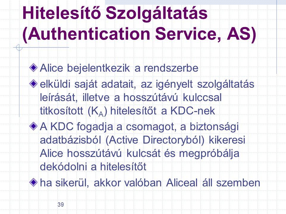 39 Hitelesítő Szolgáltatás (Authentication Service, AS) Alice bejelentkezik a rendszerbe elküldi saját adatait, az igényelt szolgáltatás leírását, ill