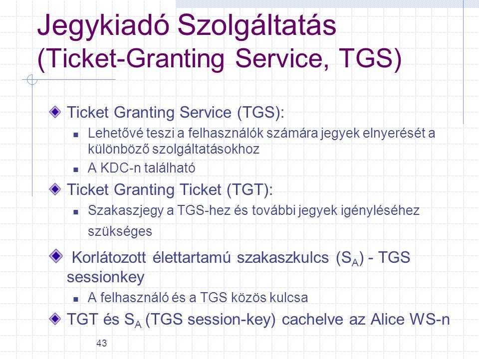 43 Jegykiadó Szolgáltatás (Ticket-Granting Service, TGS) Ticket Granting Service (TGS): Lehetővé teszi a felhasználók számára jegyek elnyerését a külö