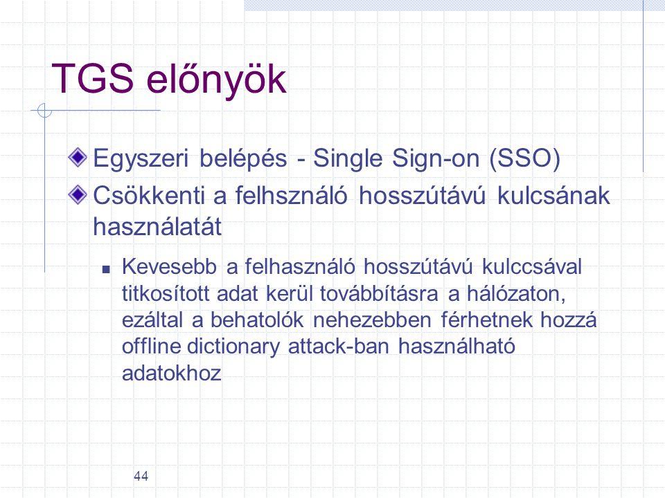 44 TGS előnyök Egyszeri belépés - Single Sign-on (SSO) Csökkenti a felhsználó hosszútávú kulcsának használatát Kevesebb a felhasználó hosszútávú kulcc