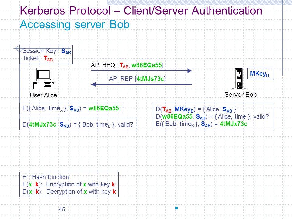 45 User Alice Server Bob Kerberos Protocol – Client/Server Authentication Accessing server Bob H: Hash function E(x, k): Encryption of x with key k D(