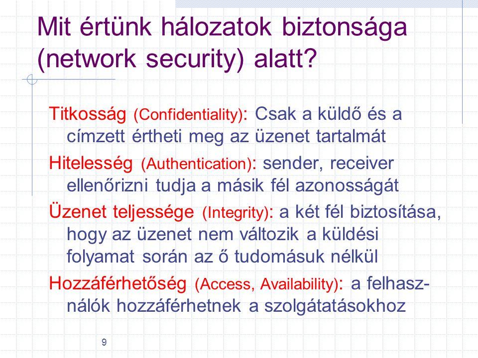 9 Mit értünk hálozatok biztonsága (network security) alatt? Titkosság (Confidentiality) : Csak a küldő és a címzett értheti meg az üzenet tartalmát Hi