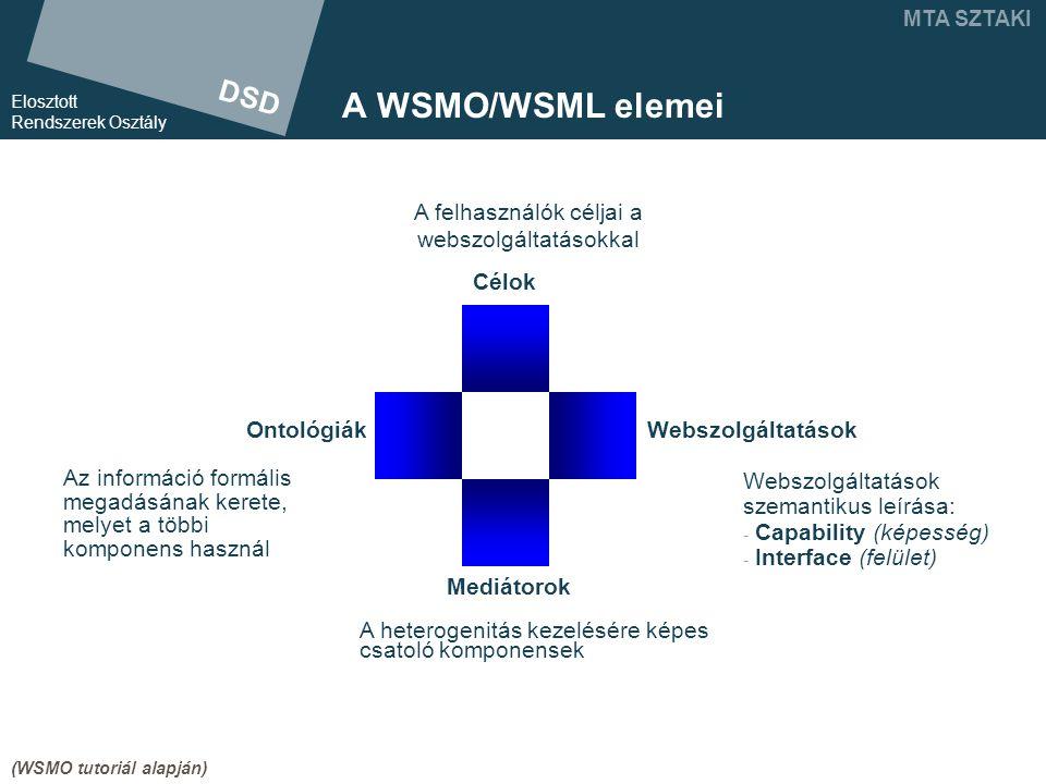 DSD Elosztott Rendszerek Osztály MTA SZTAKI Az információ formális megadásának kerete, melyet a többi komponens használ Webszolgáltatások szemantikus leírása: - Capability (képesség) - Interface (felület) A heterogenitás kezelésére képes csatoló komponensek Célok OntológiákWebszolgáltatások Mediátorok A felhasználók céljai a webszolgáltatásokkal (WSMO tutoriál alapján) A WSMO/WSML elemei