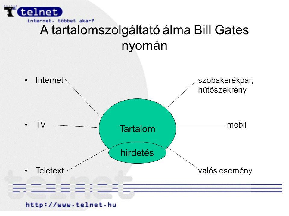 A tartalomszolgáltató álma Bill Gates nyomán Tartalom hirdetés Internetszobakerékpár, hűtőszekrény TVmobil Teletextvalós esemény