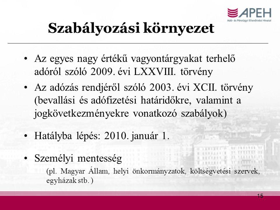 15 Szabályozási környezet Az egyes nagy értékű vagyontárgyakat terhelő adóról szóló 2009. évi LXXVIII. törvény Az adózás rendjéről szóló 2003. évi XCI