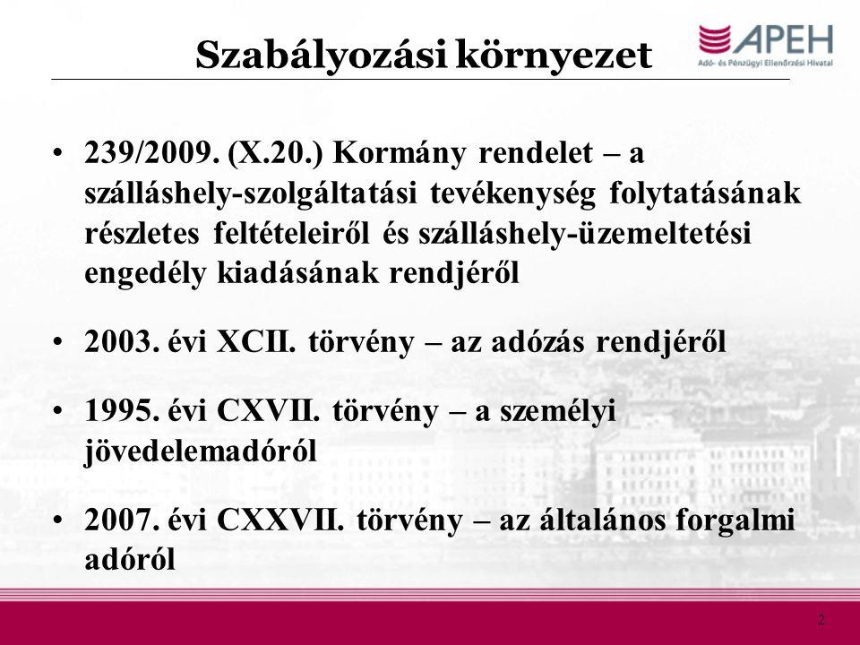 Szabályozási környezet 239/2009. (X.20.) Kormány rendelet – a szálláshely-szolgáltatási tevékenység folytatásának részletes feltételeiről és szálláshe